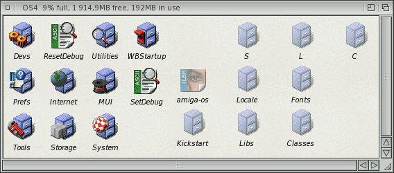 L'architecture du système (notez les fichiers sans icône qui apparaissent légèrement transparents)